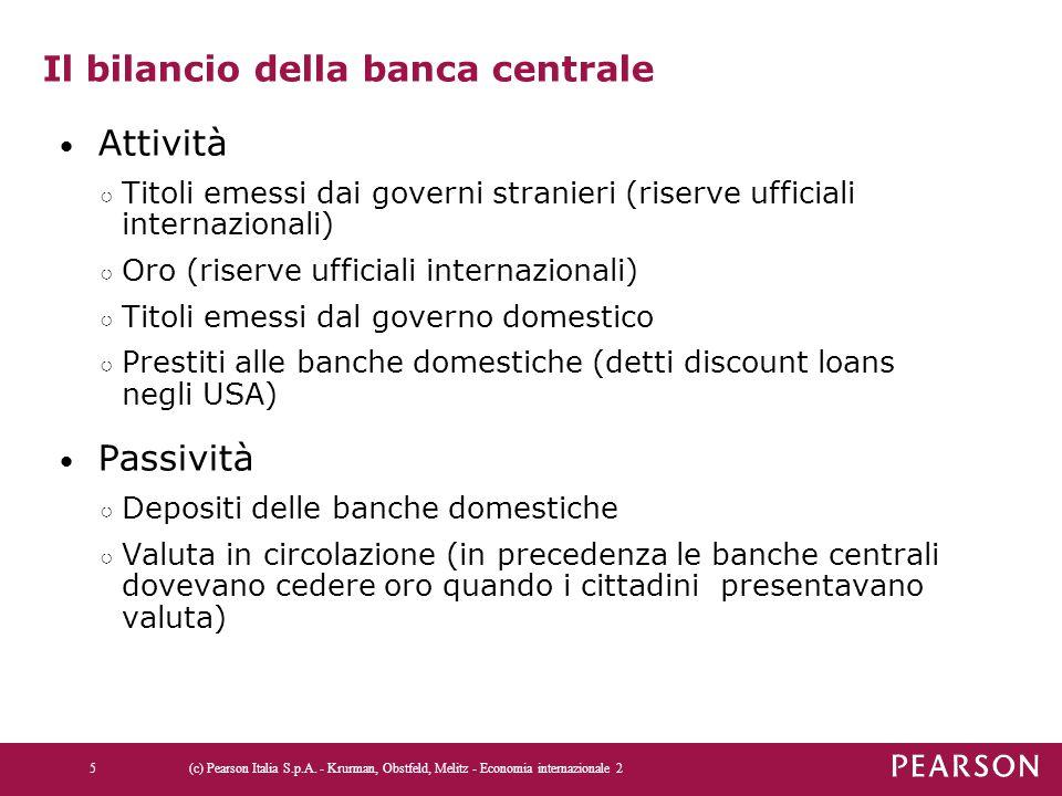 Il bilancio della banca centrale Attività ○ Titoli emessi dai governi stranieri (riserve ufficiali internazionali) ○ Oro (riserve ufficiali internazio