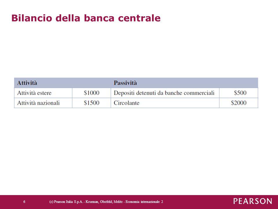Bilancio della banca centrale (c) Pearson Italia S.p.A. - Krurman, Obstfeld, Melitz - Economia internazionale 26