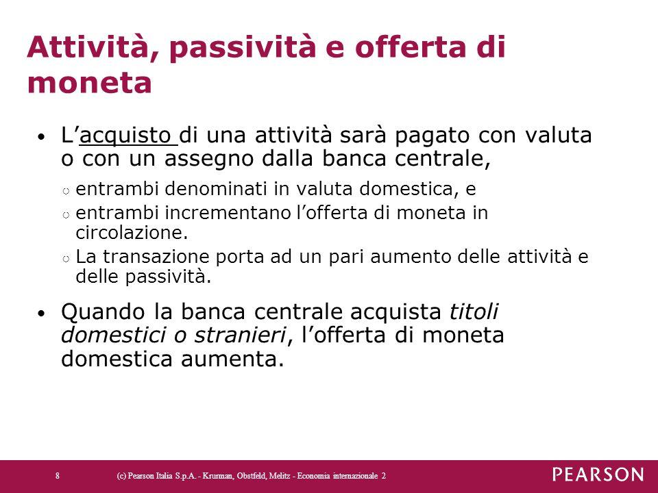 Attività, passività e offerta di moneta L'acquisto di una attività sarà pagato con valuta o con un assegno dalla banca centrale, ○ entrambi denominati