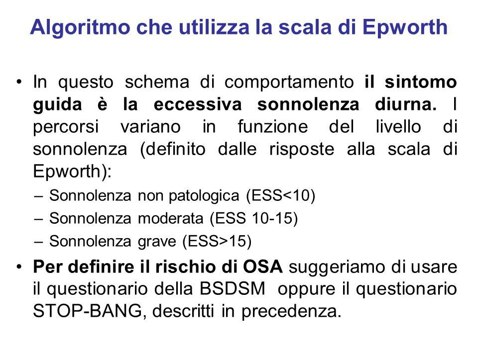 Algoritmo che utilizza la scala di Epworth In questo schema di comportamento il sintomo guida è la eccessiva sonnolenza diurna.