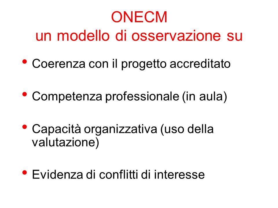 ONECM un modello di osservazione su Coerenza con il progetto accreditato Competenza professionale (in aula) Capacità organizzativa (uso della valutazione) Evidenza di conflitti di interesse