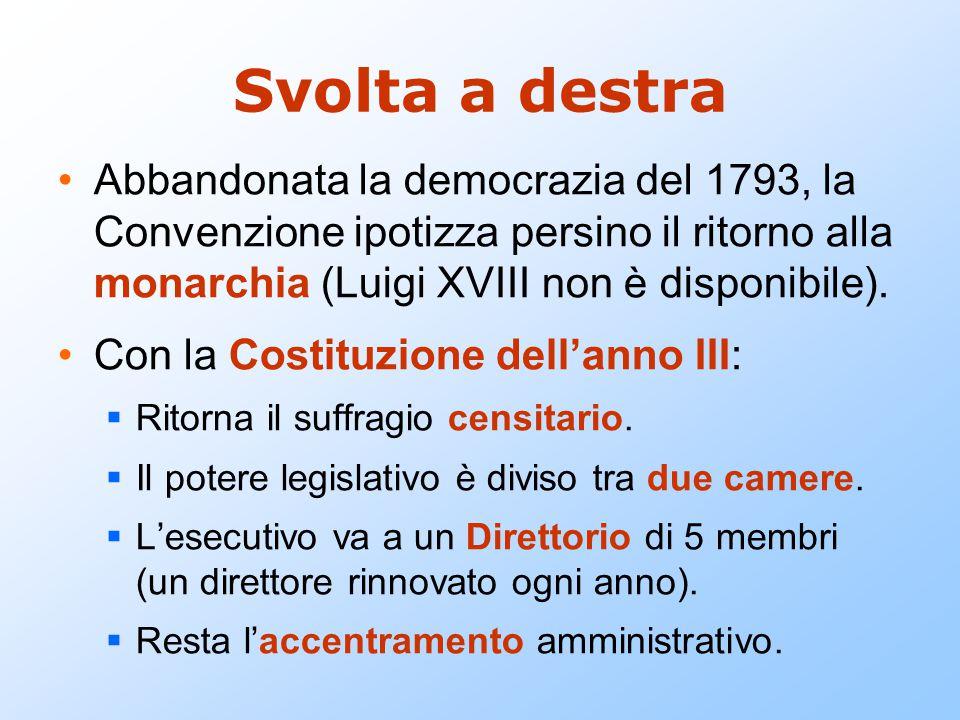 Svolta a destra Abbandonata la democrazia del 1793, la Convenzione ipotizza persino il ritorno alla monarchia (Luigi XVIII non è disponibile). Con la