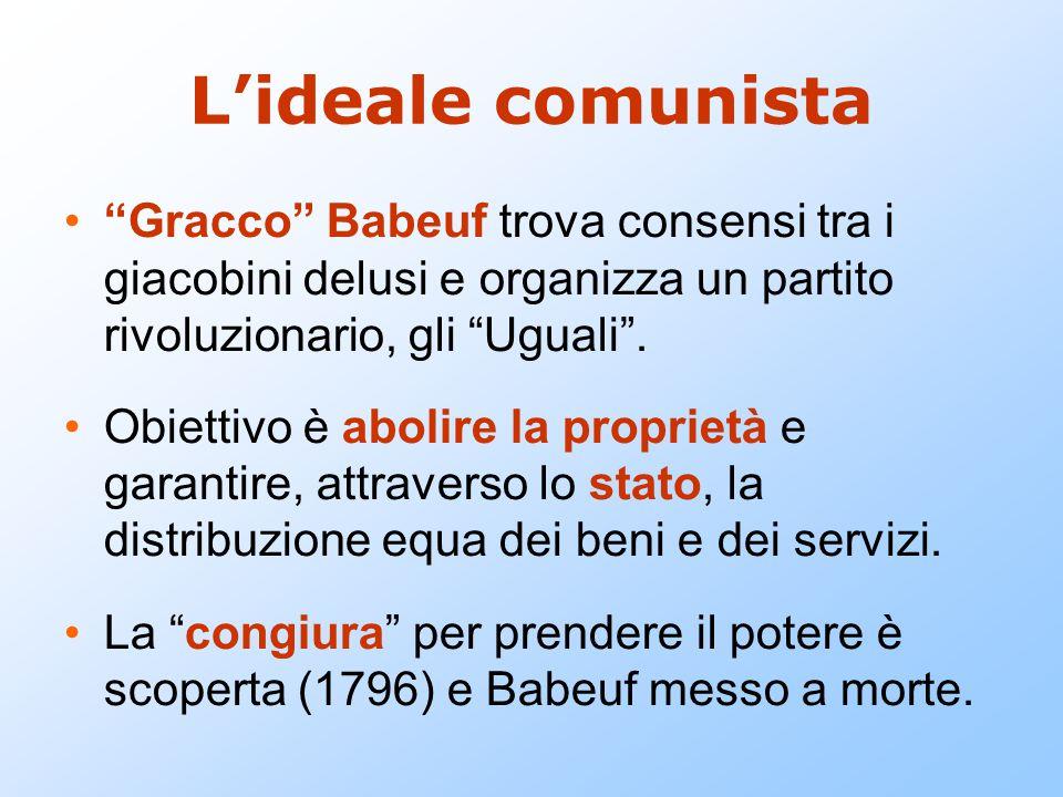 """L'ideale comunista """"Gracco"""" Babeuf trova consensi tra i giacobini delusi e organizza un partito rivoluzionario, gli """"Uguali"""". Obiettivo è abolire la p"""