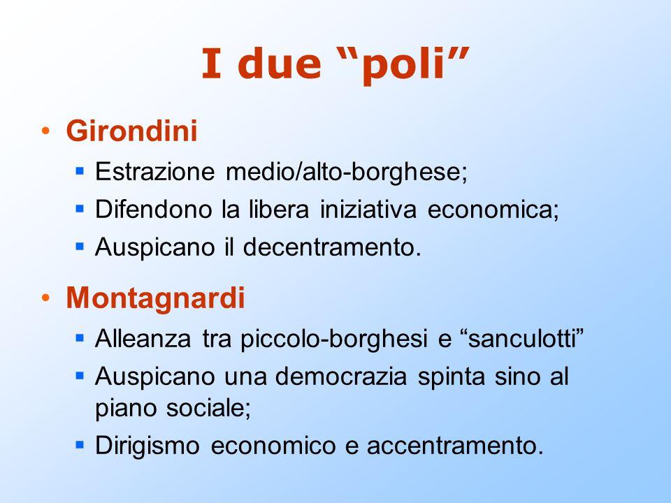 """I due """"poli"""" Girondini  Estrazione medio/alto-borghese;  Difendono la libera iniziativa economica;  Auspicano il decentramento. Montagnardi  Allea"""
