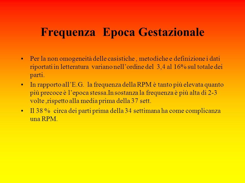 Frequenza Epoca Gestazionale Per la non omogeneità delle casistiche, metodiche e definizione i dati riportati in letteratura variano nell'ordine del 3