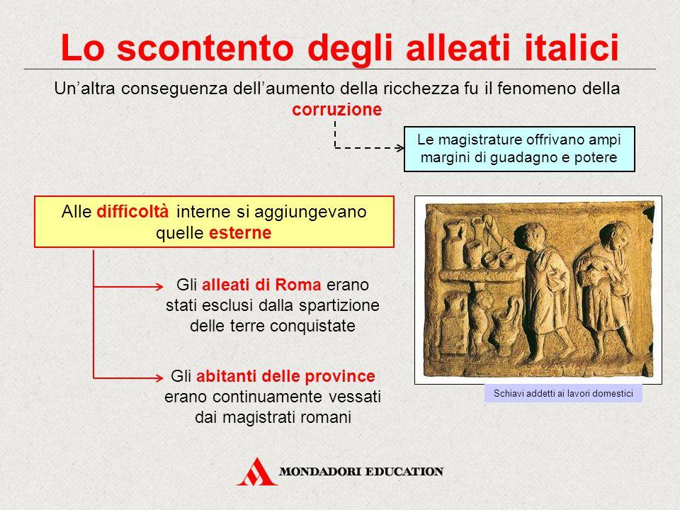 Lo scontento degli alleati italici Gli alleati di Roma erano stati esclusi dalla spartizione delle terre conquistate Alle difficoltà interne si aggiun