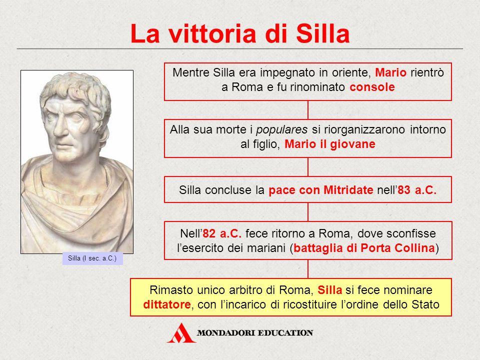La vittoria di Silla Mentre Silla era impegnato in oriente, Mario rientrò a Roma e fu rinominato console Rimasto unico arbitro di Roma, Silla si fece nominare dittatore, con l'incarico di ricostituire l'ordine dello Stato Silla concluse la pace con Mitridate nell'83 a.C.