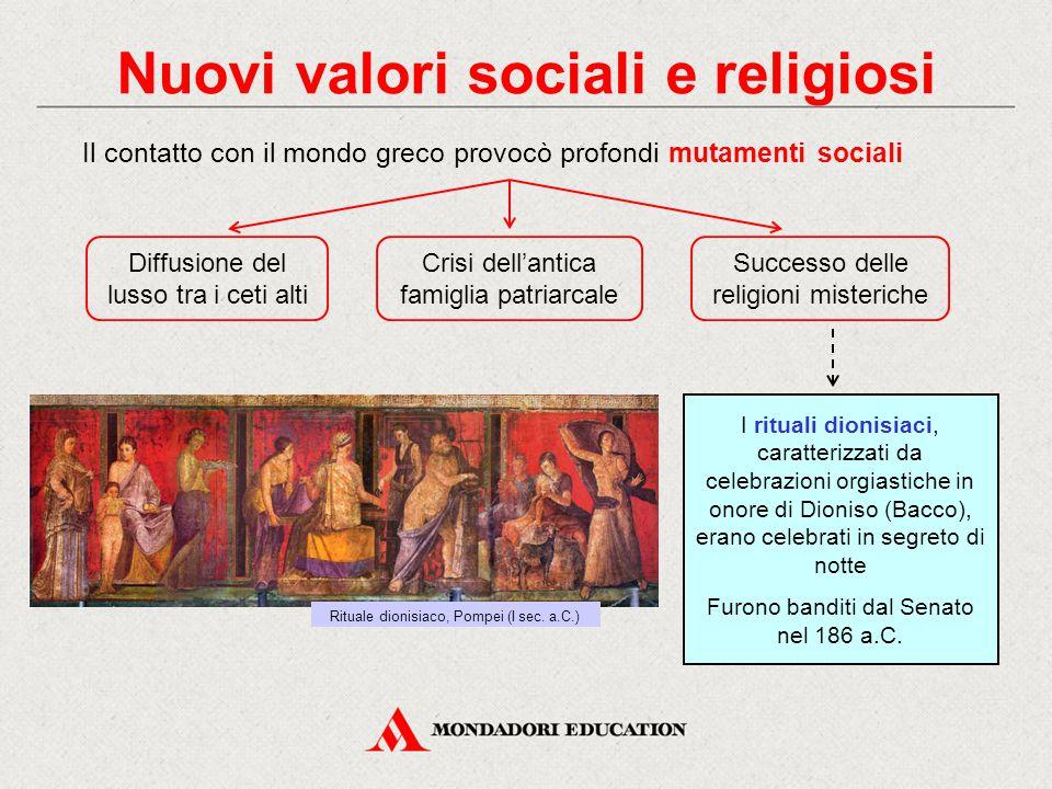 Nuovi valori sociali e religiosi Diffusione del lusso tra i ceti alti Il contatto con il mondo greco provocò profondi mutamenti sociali I rituali dion