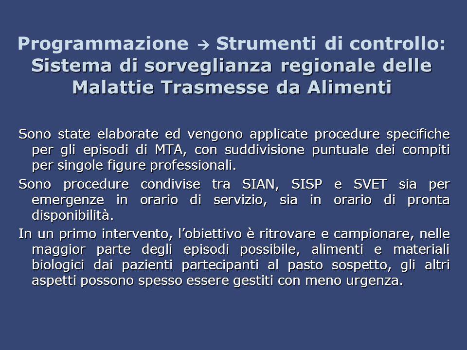 Sistema di sorveglianza regionale delle Malattie Trasmesse da Alimenti Programmazione  Strumenti di controllo: Sistema di sorveglianza regionale dell