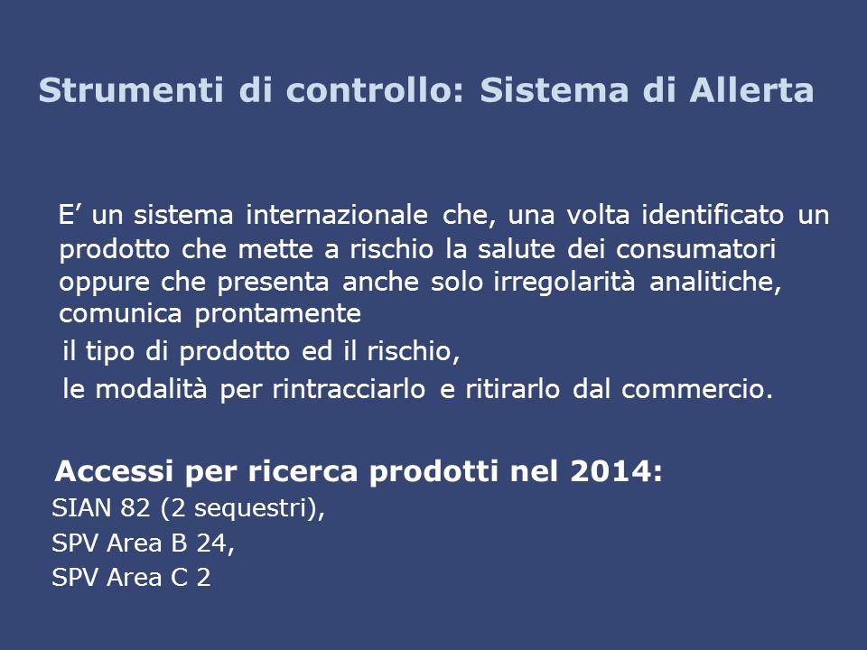 Strumenti di controllo: Sistema di Allerta E' un sistema internazionale che, una volta identificato un prodotto che mette a rischio la salute dei cons