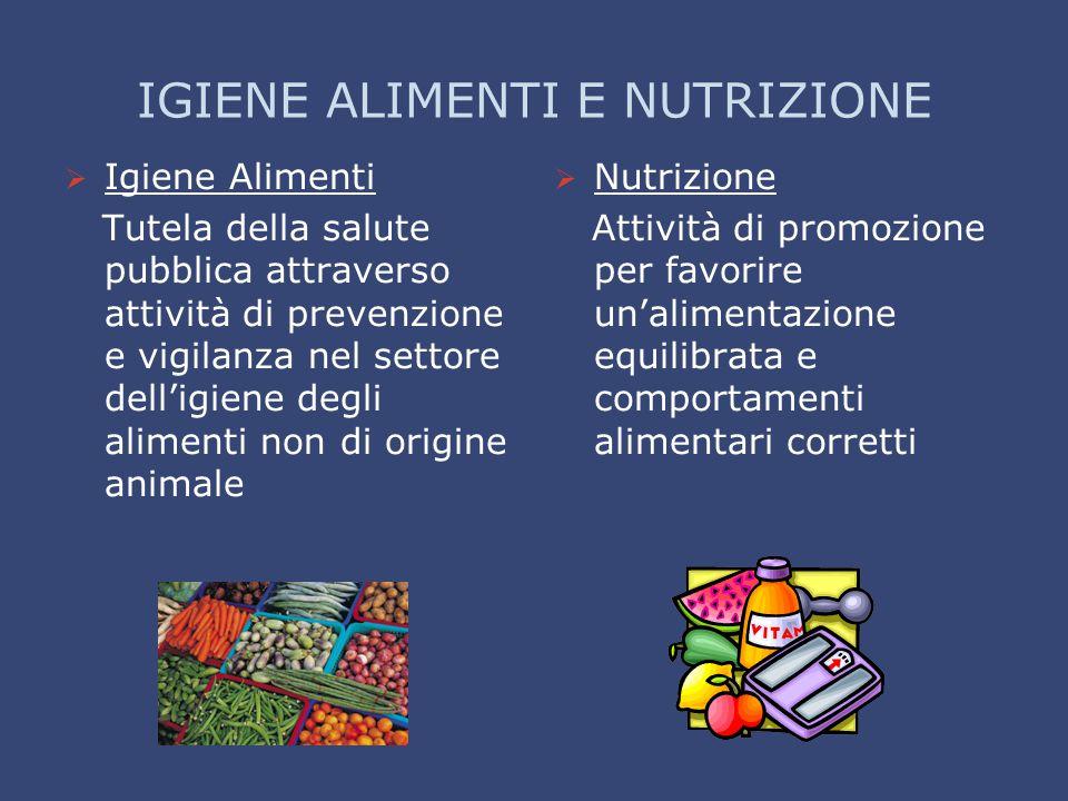 IGIENE ALIMENTI E NUTRIZIONE   Igiene Alimenti Tutela della salute pubblica attraverso attività di prevenzione e vigilanza nel settore dell'igiene d
