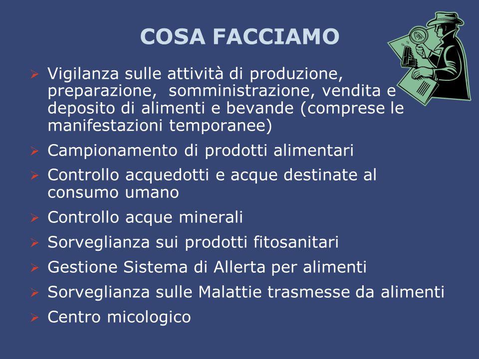 COSA FACCIAMO   Vigilanza sulle attività di produzione, preparazione, somministrazione, vendita e deposito di alimenti e bevande (comprese le manife