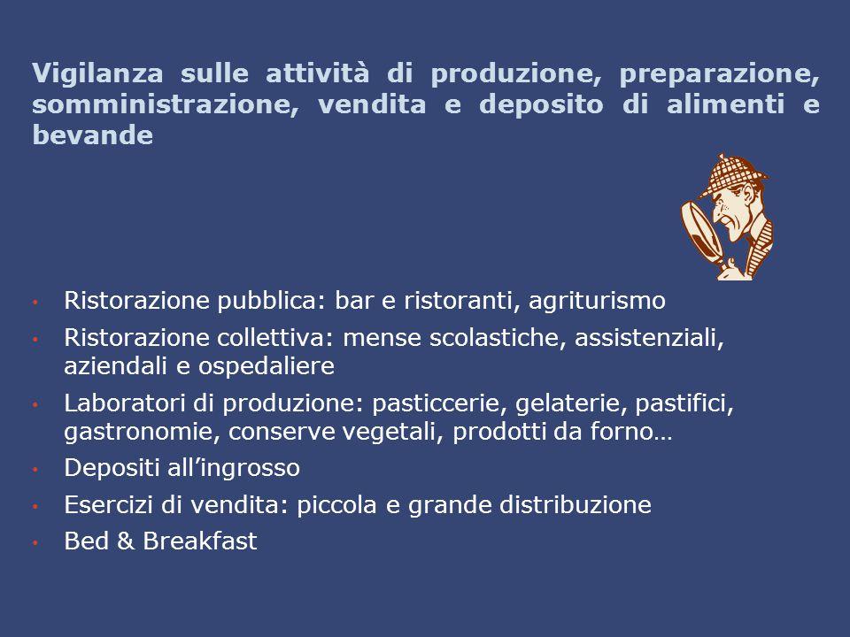 Vigilanza sulle attività di produzione, preparazione, somministrazione, vendita e deposito di alimenti e bevande Ristorazione pubblica: bar e ristoran
