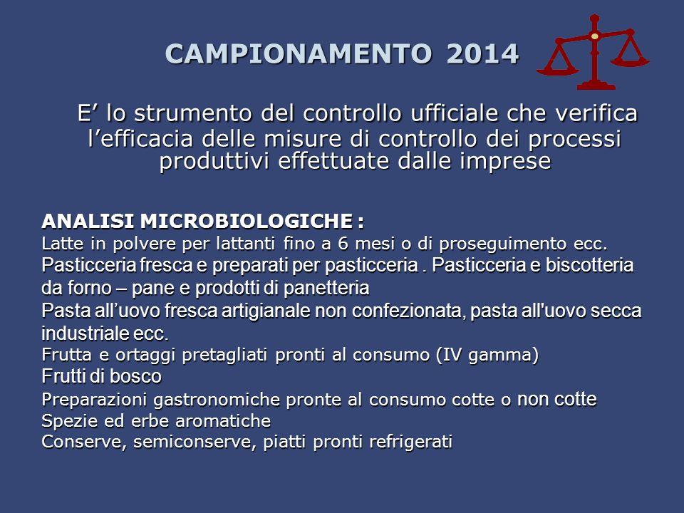 CAMPIONAMENTO 2014 E' lo strumento del controllo ufficiale che verifica l'efficacia delle misure di controllo dei processi produttivi effettuate dalle