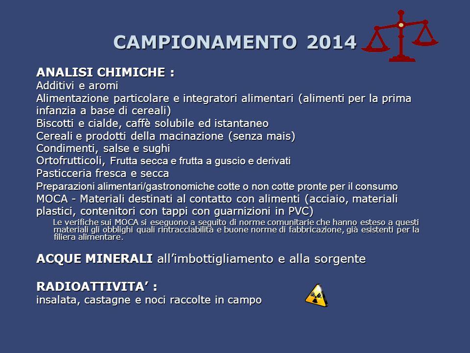 CAMPIONAMENTO 2014 ANALISI CHIMICHE : Additivi e aromi Alimentazione particolare e integratori alimentari (alimenti per la prima infanzia a base di ce