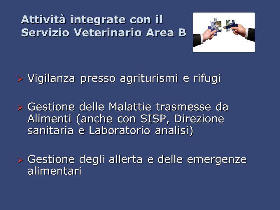 Attività integrate con il Servizio Veterinario Area B  Vigilanza presso agriturismi e rifugi  Gestione delle Malattie trasmesse da Alimenti (anche c