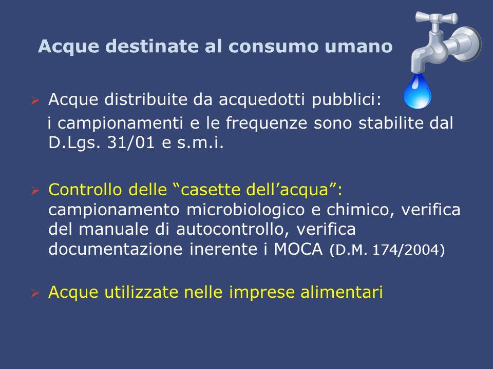 Acque destinate al consumo umano   Acque distribuite da acquedotti pubblici: i campionamenti e le frequenze sono stabilite dal D.Lgs. 31/01 e s.m.i.