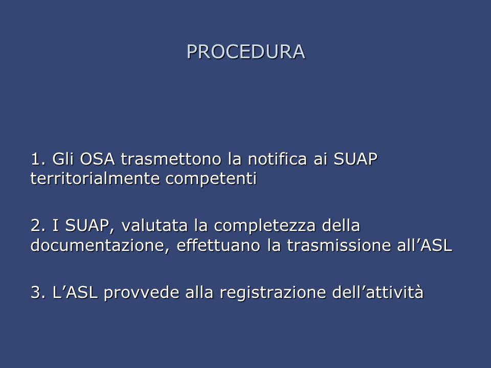 PROCEDURA 1. Gli OSA trasmettono la notifica ai SUAP territorialmente competenti 2. I SUAP, valutata la completezza della documentazione, effettuano l