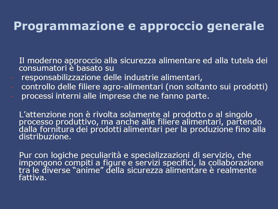 Programmazione e approccio generale Il moderno approccio alla sicurezza alimentare ed alla tutela dei consumatori è basato su - - responsabilizzazione