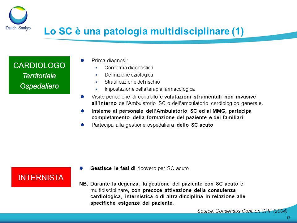 17 Lo SC è una patologia multidisciplinare (1) Prima diagnosi:  Conferma diagnostica  Definizione eziologica  Stratificazione del rischio  Imposta