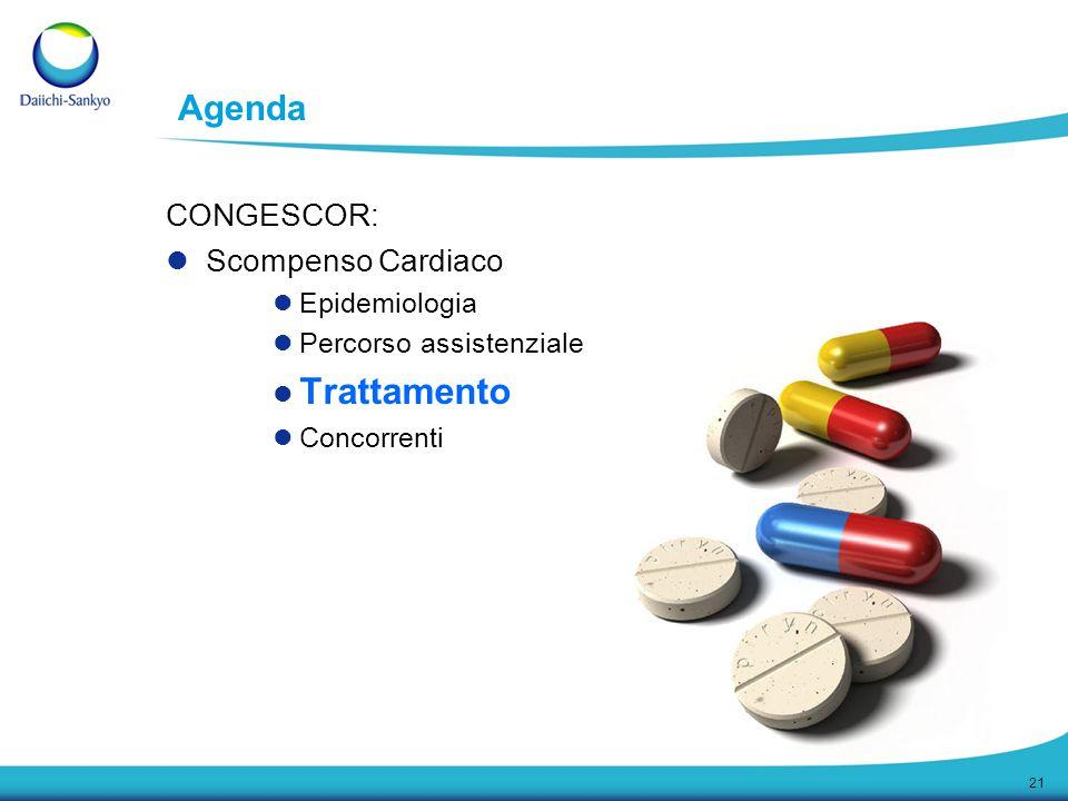 21 Agenda CONGESCOR: Scompenso Cardiaco Epidemiologia Percorso assistenziale Trattamento Concorrenti