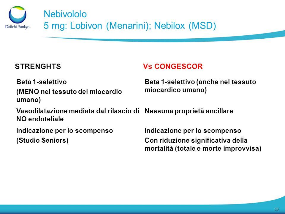 35 STRENGHTSVs CONGESCOR Beta 1-selettivo (MENO nel tessuto del miocardio umano) Beta 1-selettivo (anche nel tessuto miocardico umano) Vasodilatazione