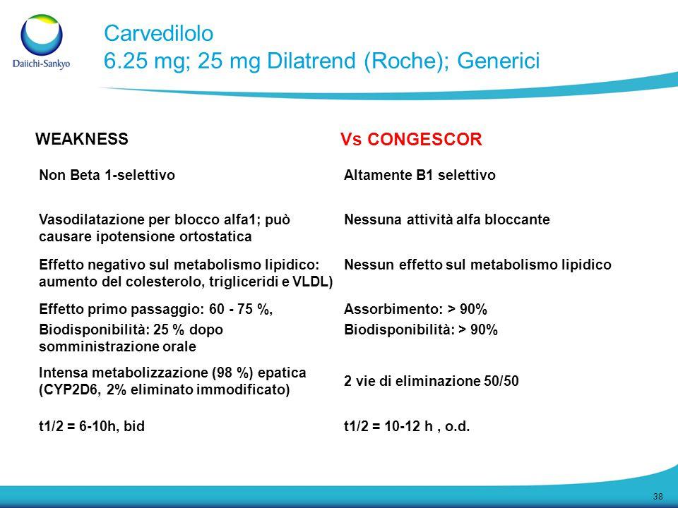 38 WEAKNESS Vs CONGESCOR Non Beta 1-selettivoAltamente B1 selettivo Vasodilatazione per blocco alfa1; può causare ipotensione ortostatica Nessuna atti