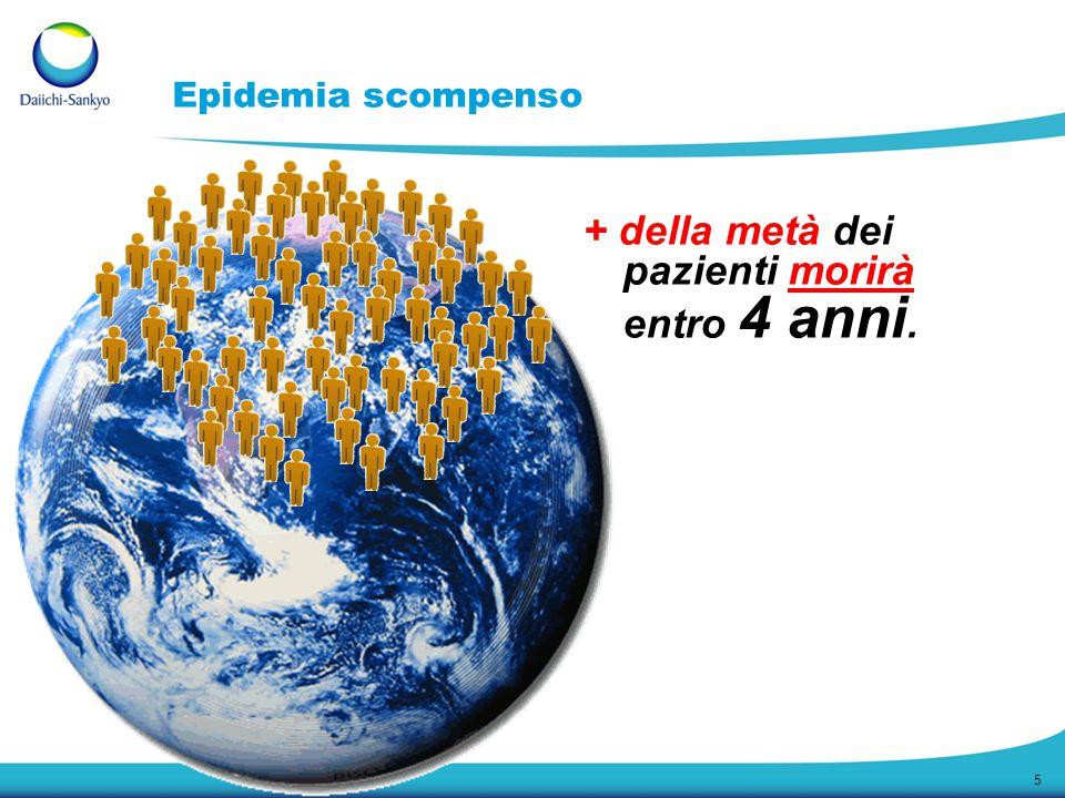 16 CONGESCOR: Scompenso Cardiaco Epidemiologia Percorso assistenziale Trattamento Concorrenti Agenda