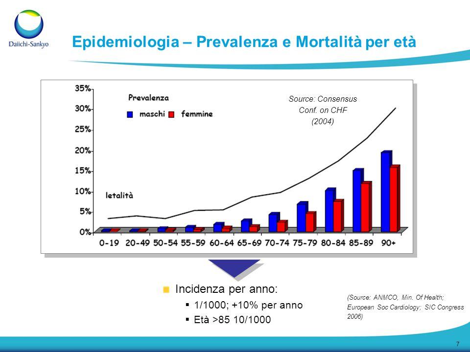 38 WEAKNESS Vs CONGESCOR Non Beta 1-selettivoAltamente B1 selettivo Vasodilatazione per blocco alfa1; può causare ipotensione ortostatica Nessuna attività alfa bloccante Effetto negativo sul metabolismo lipidico: aumento del colesterolo, trigliceridi e VLDL) Nessun effetto sul metabolismo lipidico Effetto primo passaggio: 60 - 75 %, Biodisponibilità: 25 % dopo somministrazione orale Assorbimento: > 90% Biodisponibilità: > 90% Intensa metabolizzazione (98 %) epatica (CYP2D6, 2% eliminato immodificato) 2 vie di eliminazione 50/50 t1/2 = 6-10h, bidt1/2 = 10-12 h, o.d.