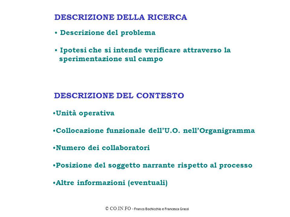 Franco Bochicchio e Francesca Grassi © CO.IN.FO - Franco Bochicchio e Francesca Grassi DESCRIZIONE DEL CONTESTO Unità operativa Collocazione funzionale dell'U.O.