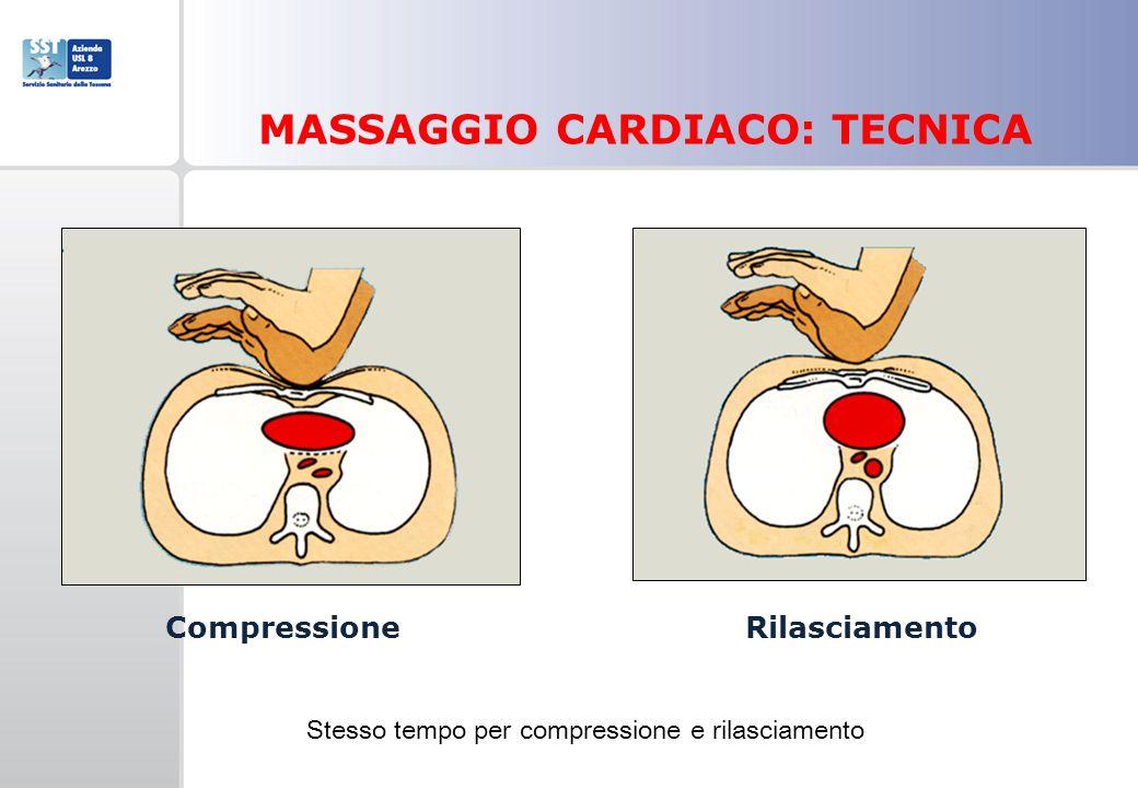 CompressioneRilasciamento Stesso tempo per compressione e rilasciamento MASSAGGIO CARDIACO: TECNICA