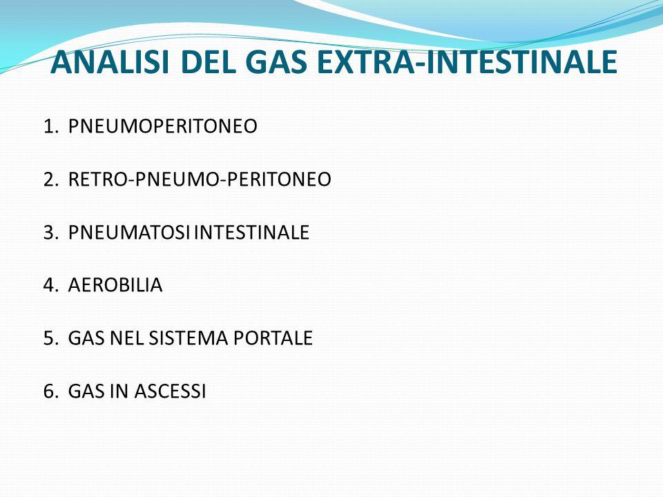 ANALISI DEL GAS EXTRA-INTESTINALE 1.PNEUMOPERITONEO 2.RETRO-PNEUMO-PERITONEO 3.PNEUMATOSI INTESTINALE 4.AEROBILIA 5.GAS NEL SISTEMA PORTALE 6.GAS IN A