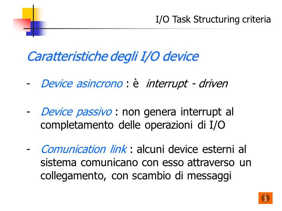 I/O Task Structuring criteria Caratteristiche degli I/O device - -Device asincrono : è interrupt - driven - -Device passivo : non genera interrupt al completamento delle operazioni di I/O - -Comunication link : alcuni device esterni al sistema comunicano con esso attraverso un collegamento, con scambio di messaggi