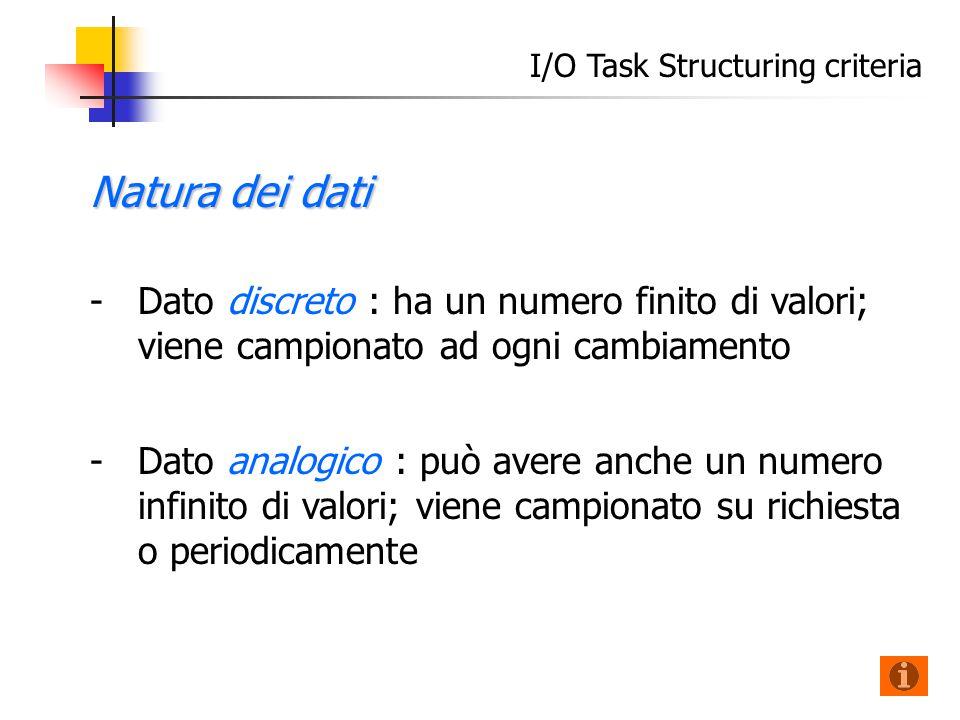 I/O Task Structuring criteria Natura dei dati - -Dato discreto : ha un numero finito di valori; viene campionato ad ogni cambiamento - -Dato analogico : può avere anche un numero infinito di valori; viene campionato su richiesta o periodicamente