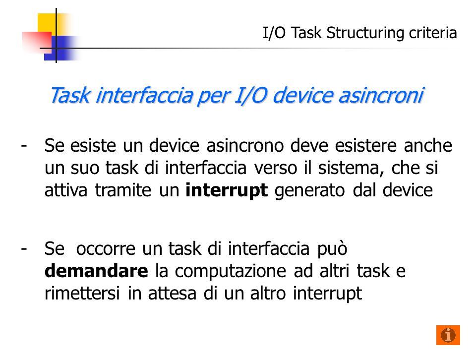 I/O Task Structuring criteria - -Se esiste un device asincrono deve esistere anche un suo task di interfaccia verso il sistema, che si attiva tramite un interrupt generato dal device - -Se occorre un task di interfaccia può demandare la computazione ad altri task e rimettersi in attesa di un altro interrupt Task interfaccia per I/O device asincroni