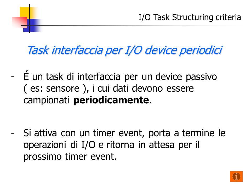 I/O Task Structuring criteria - -É un task di interfaccia per un device passivo ( es: sensore ), i cui dati devono essere campionati periodicamente.