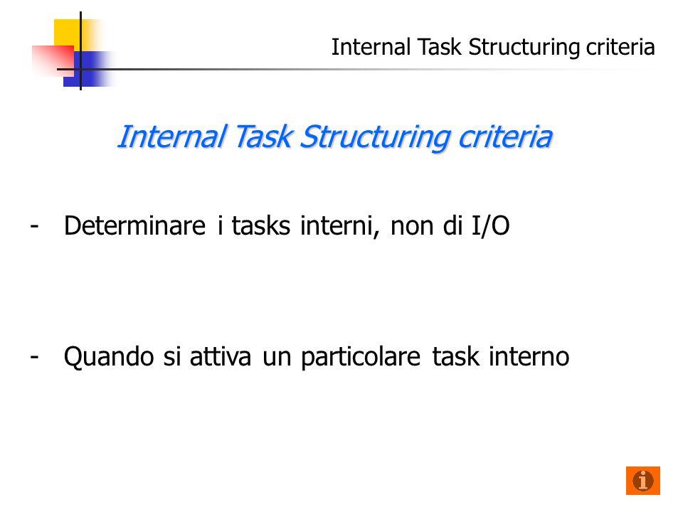 Internal Task Structuring criteria - -Determinare i tasks interni, non di I/O - -Quando si attiva un particolare task interno Internal Task Structuring criteria