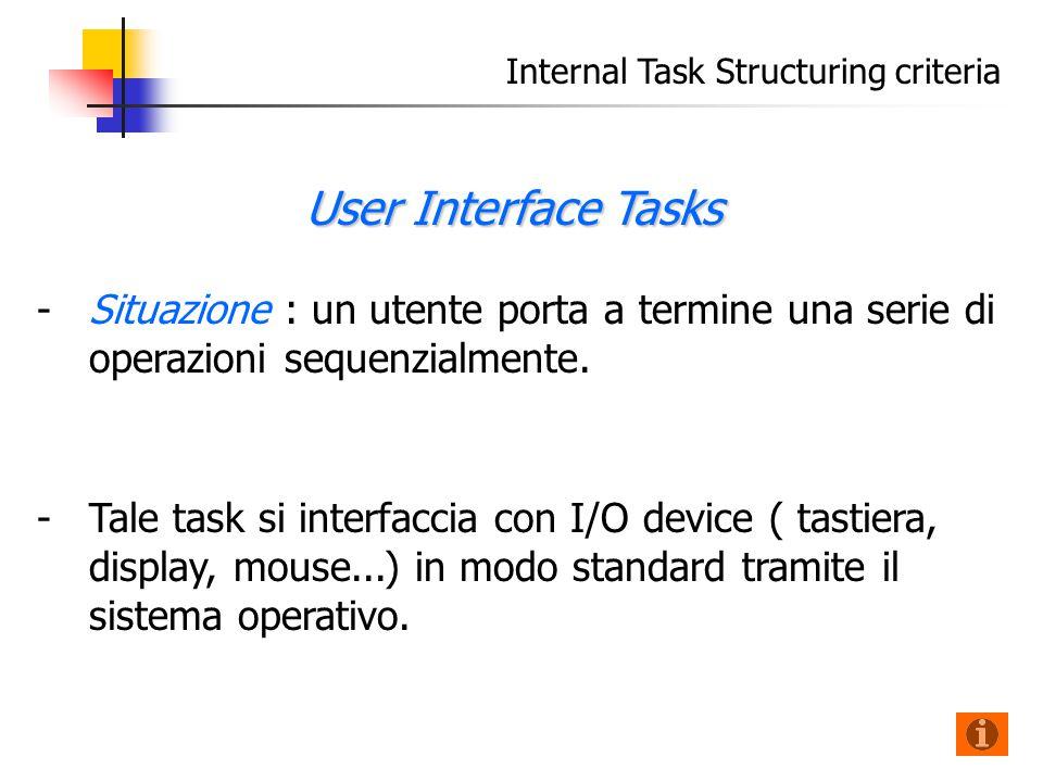 Internal Task Structuring criteria - -Situazione : un utente porta a termine una serie di operazioni sequenzialmente.