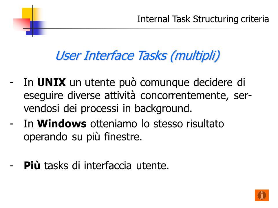 Internal Task Structuring criteria - -In UNIX un utente può comunque decidere di eseguire diverse attività concorrentemente, ser- vendosi dei processi in background.