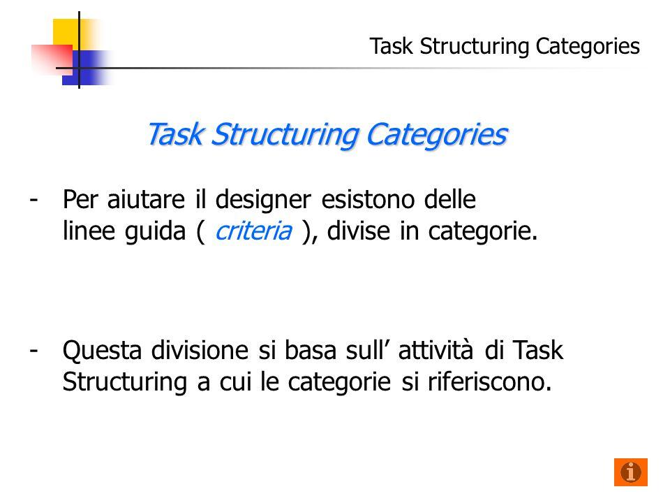 Task Structuring Categories - -Per aiutare il designer esistono delle linee guida ( criteria ), divise in categorie.