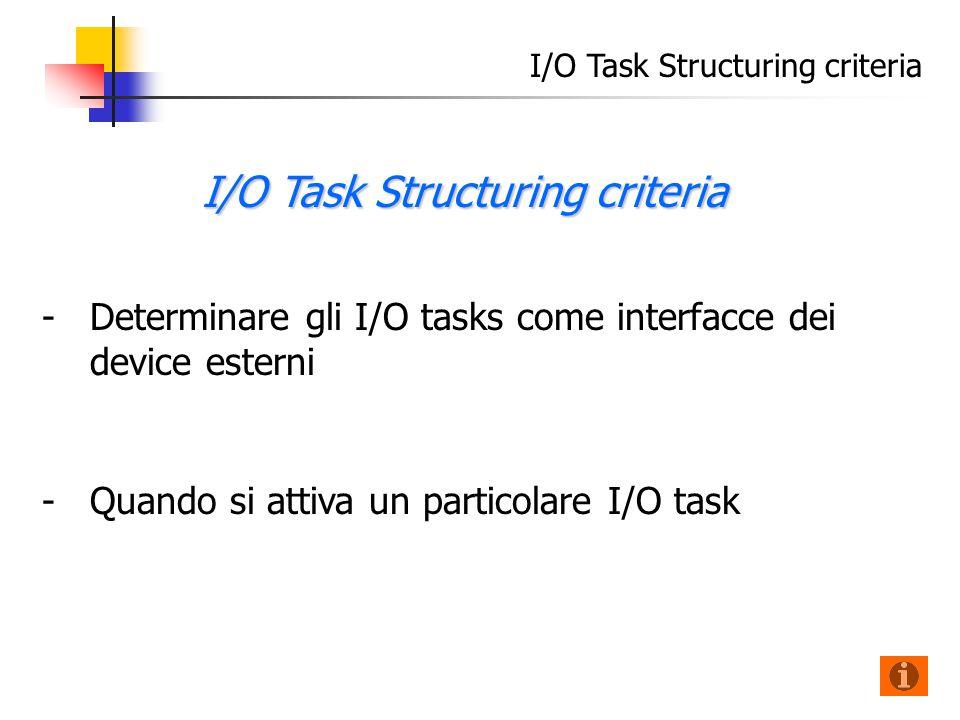 I/O Task Structuring criteria - -Determinare gli I/O tasks come interfacce dei device esterni - -Quando si attiva un particolare I/O task I/O Task Structuring criteria