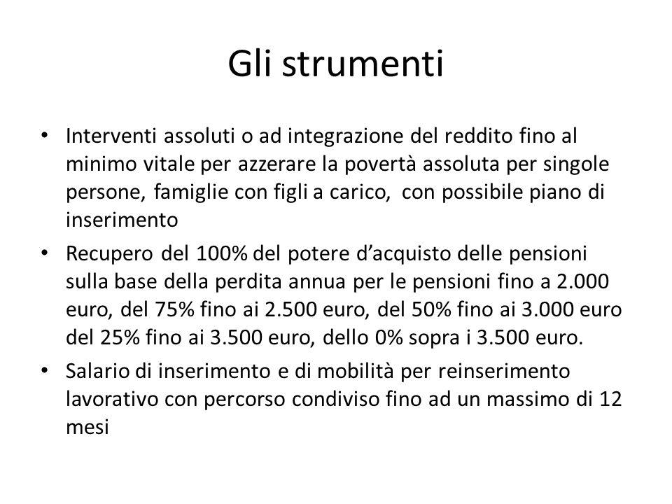 Gli strumenti Interventi assoluti o ad integrazione del reddito fino al minimo vitale per azzerare la povertà assoluta per singole persone, famiglie con figli a carico, con possibile piano di inserimento Recupero del 100% del potere d'acquisto delle pensioni sulla base della perdita annua per le pensioni fino a 2.000 euro, del 75% fino ai 2.500 euro, del 50% fino ai 3.000 euro del 25% fino ai 3.500 euro, dello 0% sopra i 3.500 euro.