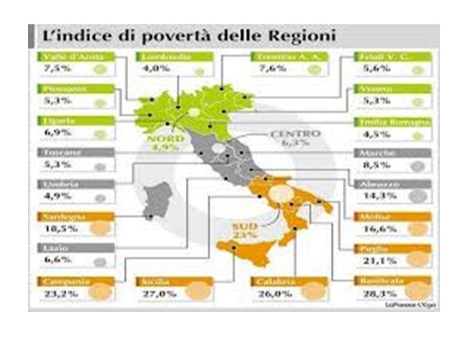 La povertà in Italia