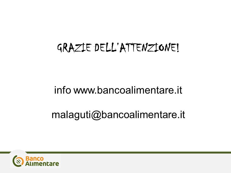 GRAZIE DELL'ATTENZIONE! info www.bancoalimentare.it malaguti@bancoalimentare.it