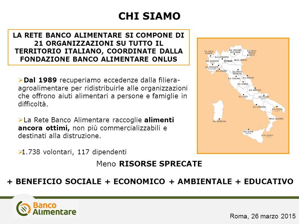 CHI SIAMO LA RETE BANCO ALIMENTARE SI COMPONE DI 21 ORGANIZZAZIONI SU TUTTO IL TERRITORIO ITALIANO, COORDINATE DALLA FONDAZIONE BANCO ALIMENTARE ONLUS