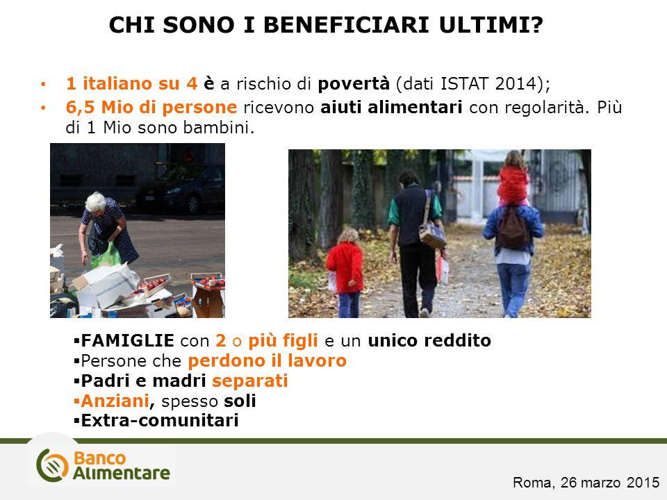 1 italiano su 4 è a rischio di povertà (dati ISTAT 2014); 6,5 Mio di persone ricevono aiuti alimentari con regolarità. Più di 1 Mio sono bambini. CHI