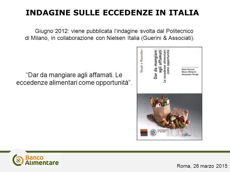 INDAGINE SULLE ECCEDENZE IN ITALIA Giugno 2012: viene pubblicata l'indagine svolta dal Politecnico di Milano, in collaborazione con Nielsen Italia (Gu