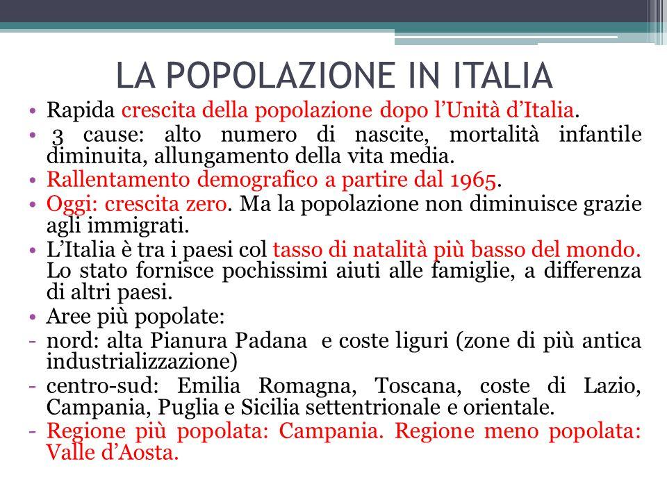 LA POPOLAZIONE IN ITALIA Rapida crescita della popolazione dopo l'Unità d'Italia. 3 cause: alto numero di nascite, mortalità infantile diminuita, allu