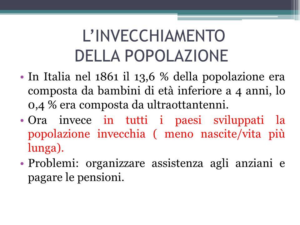 L'INVECCHIAMENTO DELLA POPOLAZIONE In Italia nel 1861 il 13,6 % della popolazione era composta da bambini di età inferiore a 4 anni, lo 0,4 % era comp