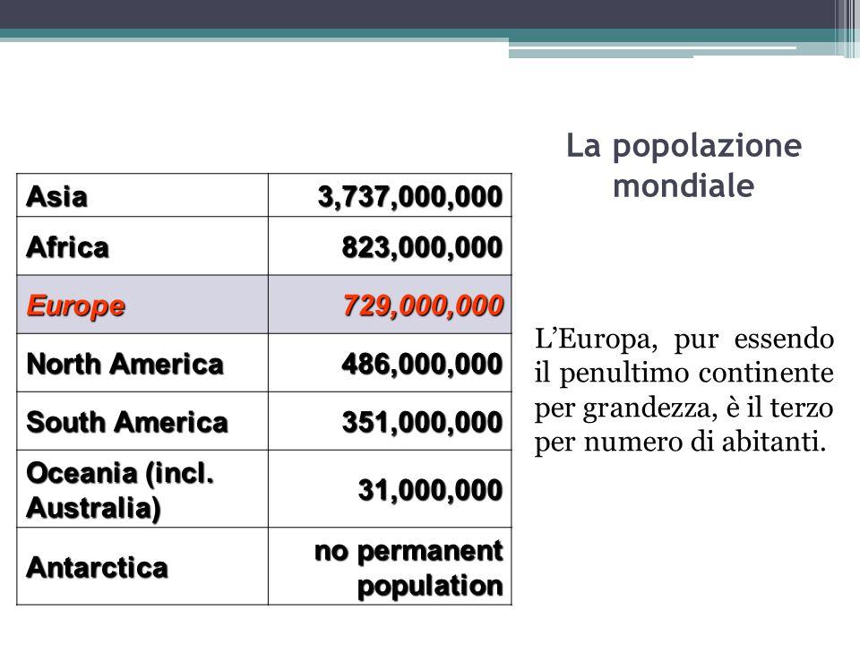 Asia3,737,000,000 Africa823,000,000 Europe729,000,000 North America 486,000,000 South America 351,000,000 Oceania (incl. Australia) Oceania (incl. Aus